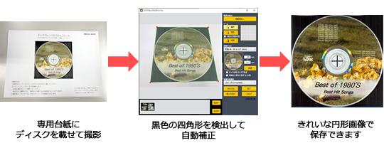 例えばホワイトボードをスマホで撮影して、後からパソコンに簡単転送できます。