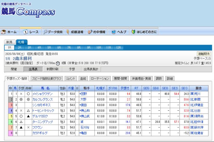 必勝!競馬道(1年版)画面