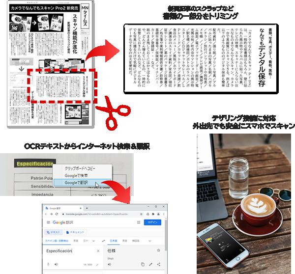 新聞記事のスクラップなど、書類の一部分をトリミング。OCRテキストからインターネット検索&翻訳。テザリング接続対応、外出先でも安全にスマホでスキャン