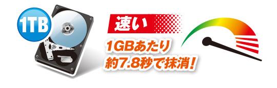 速い 1GBあたり約7.8秒で抹消!