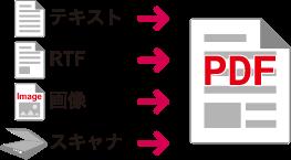 さまざまなファイルからPDF作成