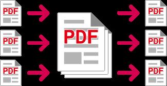 ファイルの結合と分割