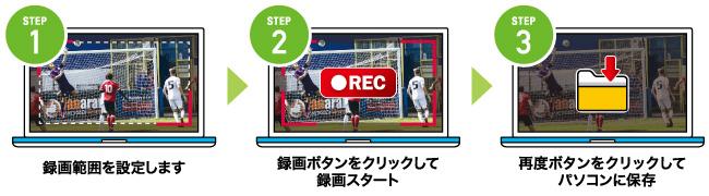 STEP.01 録画範囲を設定します STEP.02 録画ボタンをクリックして録画スタート STEP.03 再度ボタンをクリックしてパソコンに保存(MP4 / WMV 形式)