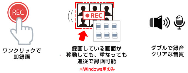 ワンクリックで即録画!録画している画面が移動しても、重なっても追従で録画可能、ダブルで録音・クリアな音質